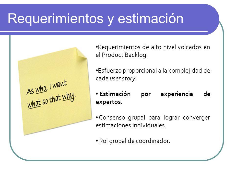 Requerimientos y estimación Requerimientos de alto nivel volcados en el Product Backlog. Esfuerzo proporcional a la complejidad de cada user story. Es