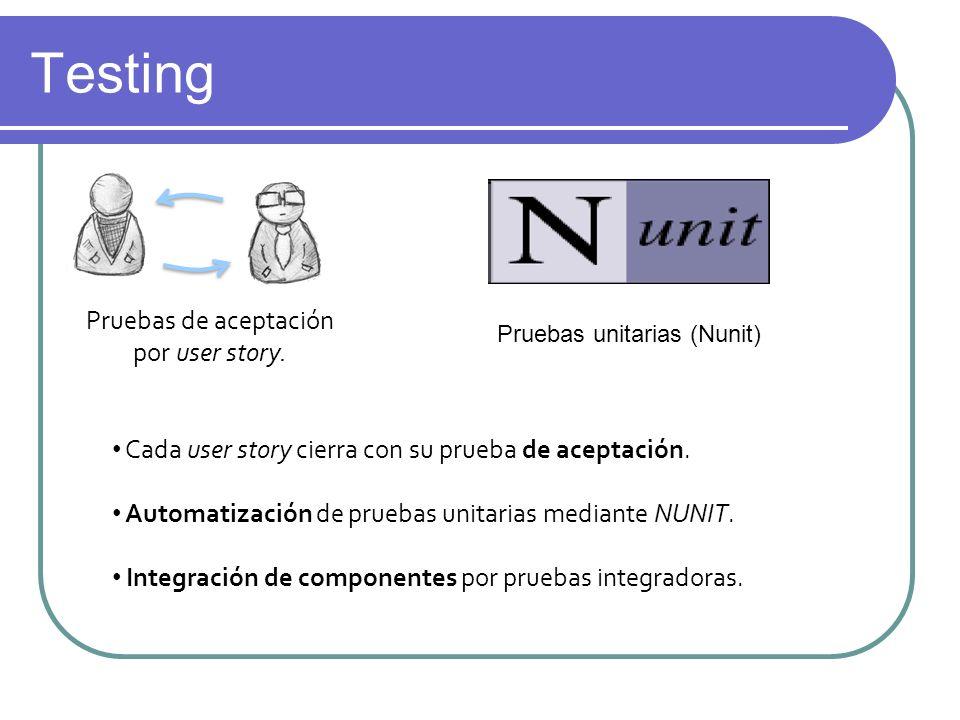 Testing Pruebas de aceptación por user story. Cada user story cierra con su prueba de aceptación. Automatización de pruebas unitarias mediante NUNIT.