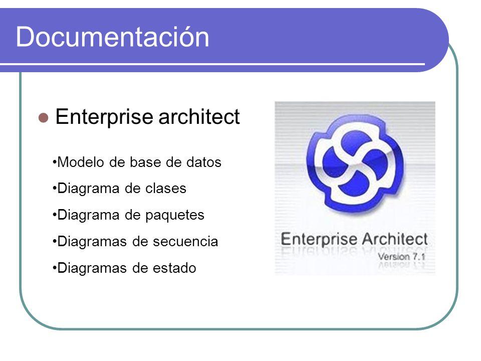 Documentación Enterprise architect Modelo de base de datos Diagrama de clases Diagrama de paquetes Diagramas de secuencia Diagramas de estado