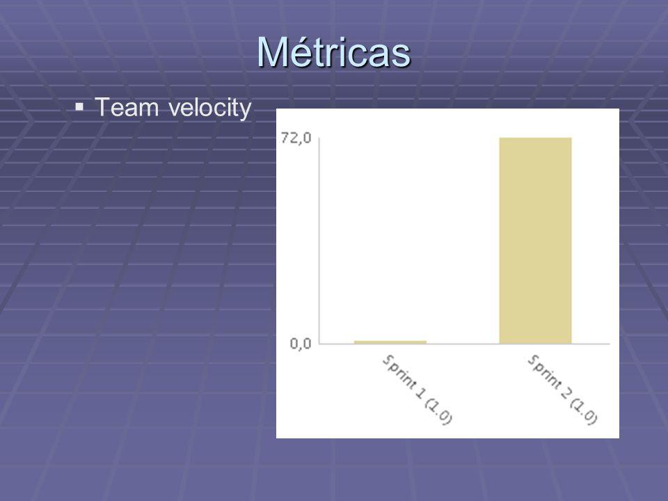 Métricas Team velocity
