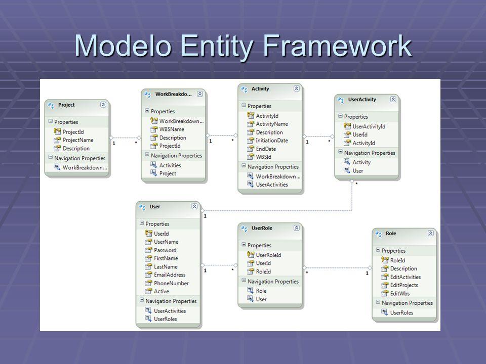 Modelo Entity Framework