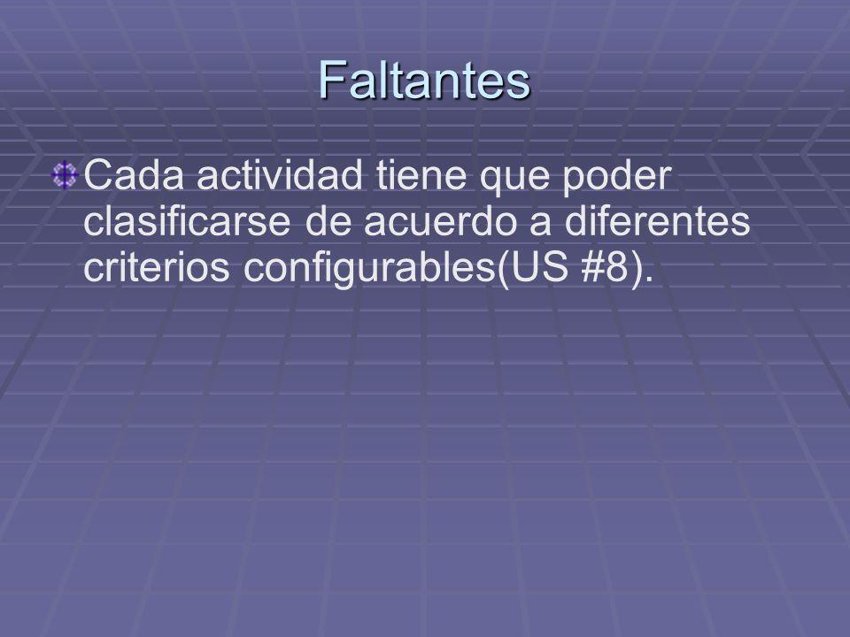 Faltantes Cada actividad tiene que poder clasificarse de acuerdo a diferentes criterios configurables(US #8).
