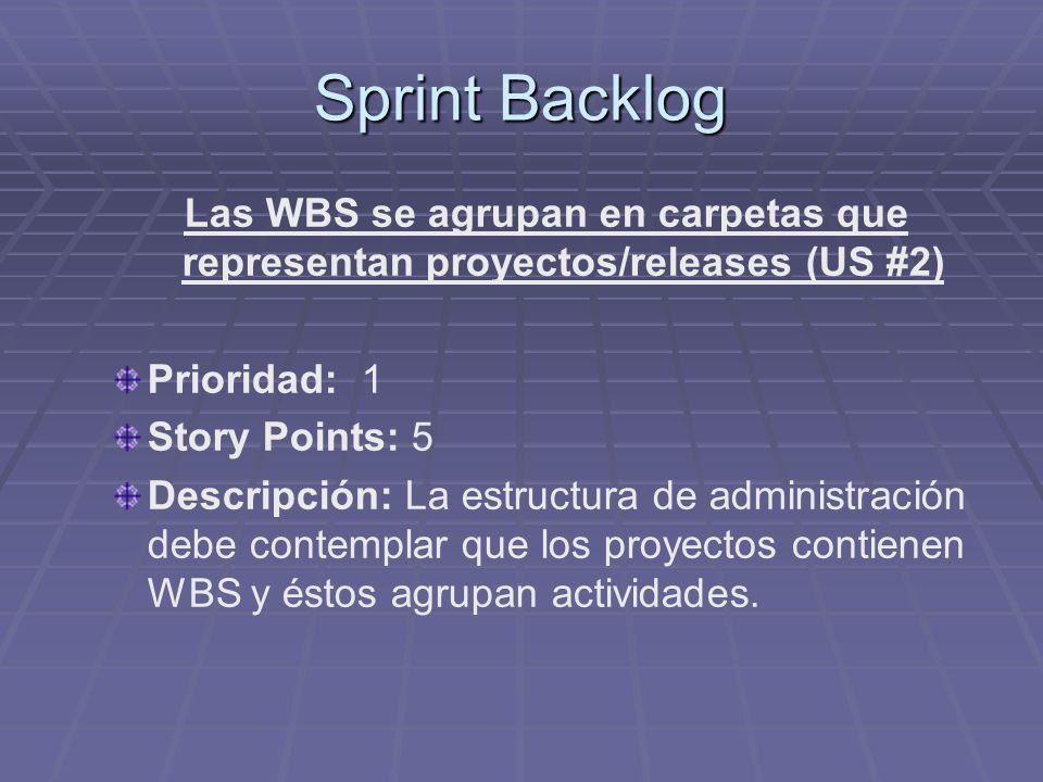 Sprint Backlog Las WBS se agrupan en carpetas que representan proyectos/releases (US #2) Prioridad: 1 Story Points: 5 Descripción: La estructura de administración debe contemplar que los proyectos contienen WBS y éstos agrupan actividades.