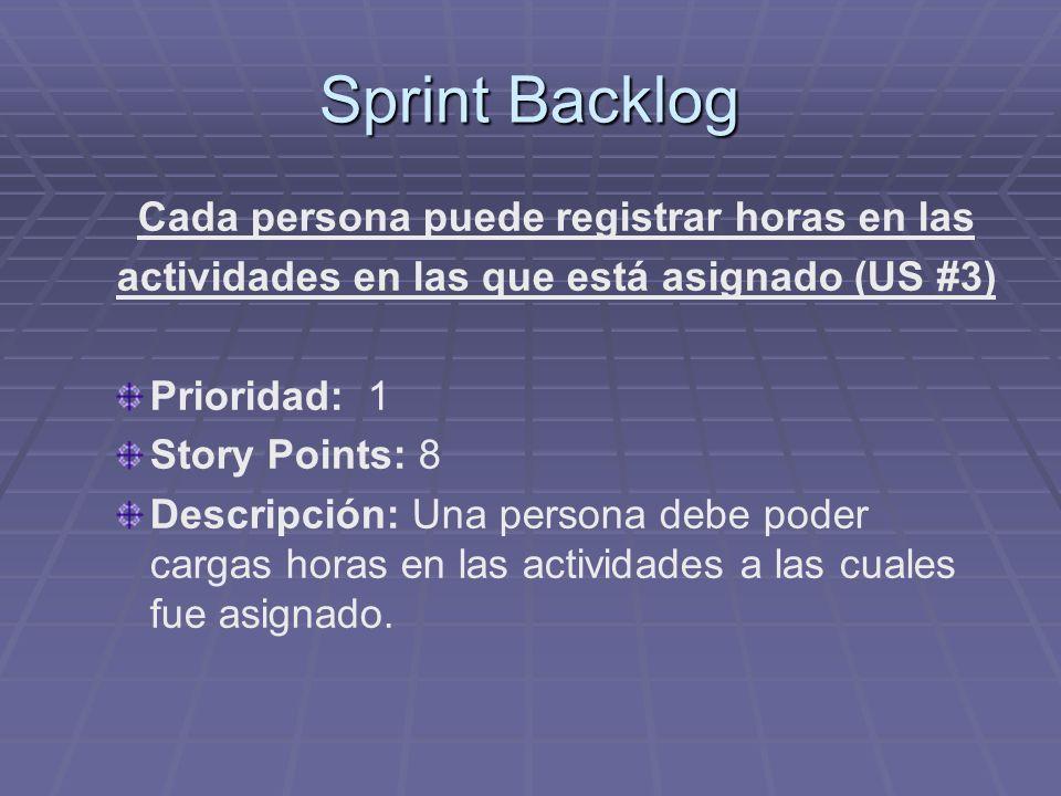 Sprint Backlog Cada persona puede registrar horas en las actividades en las que está asignado (US #3) Prioridad: 1 Story Points: 8 Descripción: Una persona debe poder cargas horas en las actividades a las cuales fue asignado.