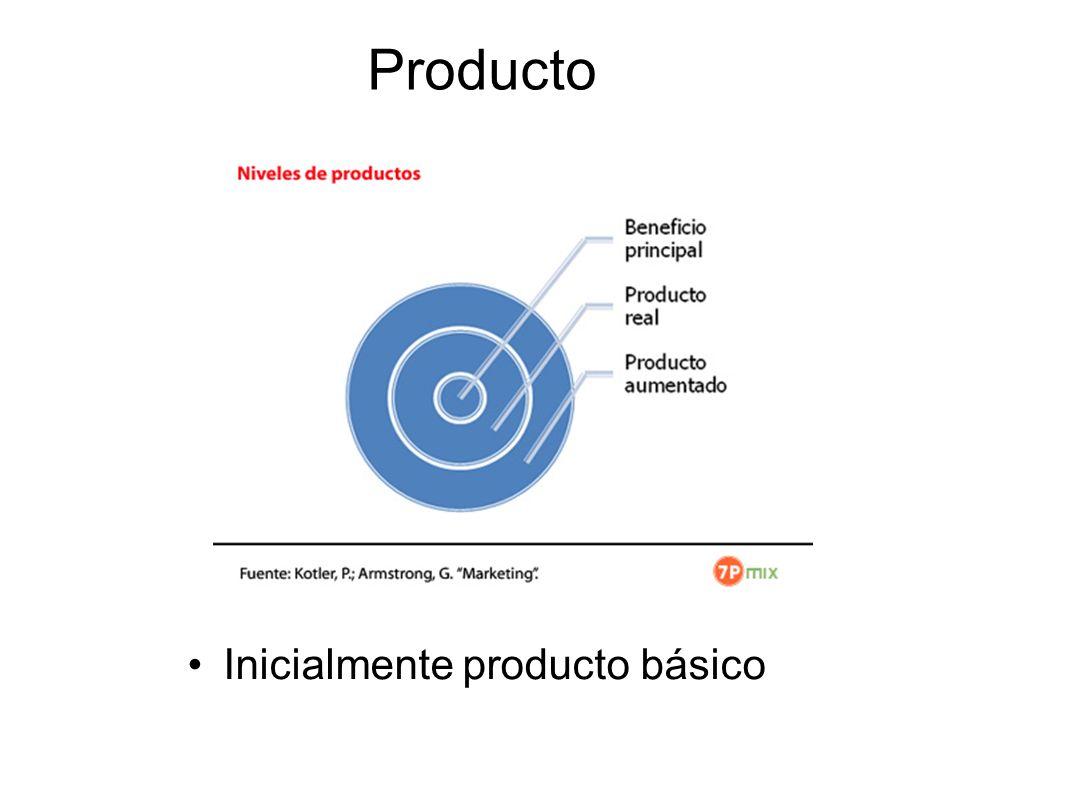 Inicialmente producto básico Producto