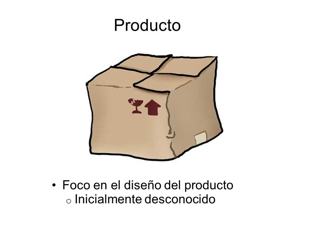 Foco en el diseño del producto o Inicialmente desconocido Producto