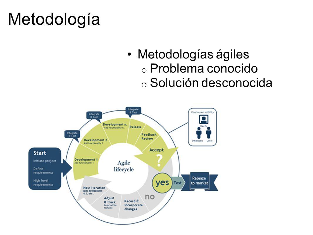 Metodología Metodologías ágiles o Problema conocido o Solución desconocida
