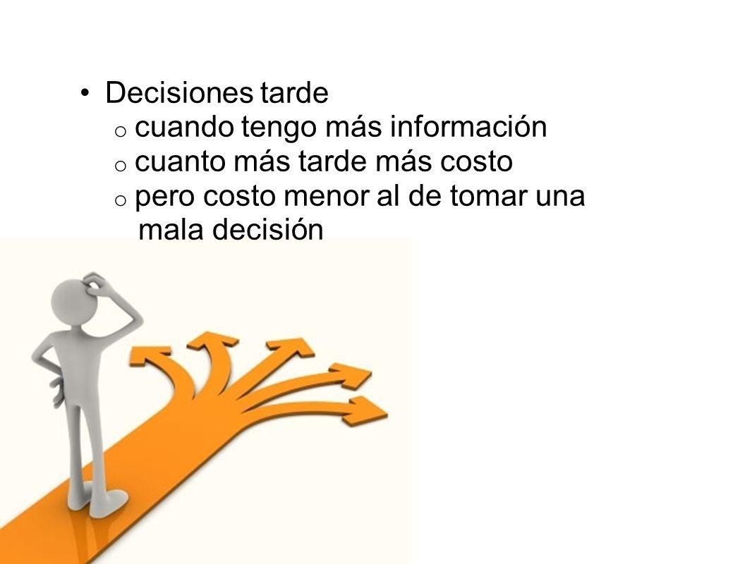 Decisiones tarde o cuando tengo más información o cuanto más tarde más costo o pero costo menor al de tomar una mala decisión