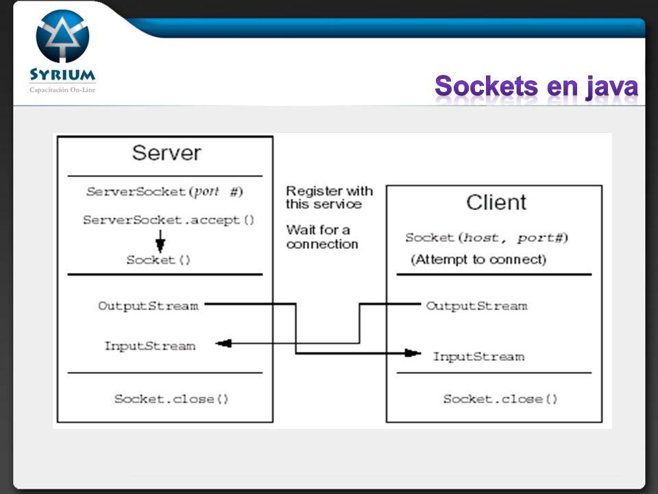 Servidor Boolean stop= false; SockeServer ss= new SocketServer(PortNumber); while (!stop){ Socket s = ss.accept(); DataInputStream input = new DataInputStream(s.getInputStream()); DataOutputStream output =output = new DataOutputStream(s.getOutputStream()); …… }