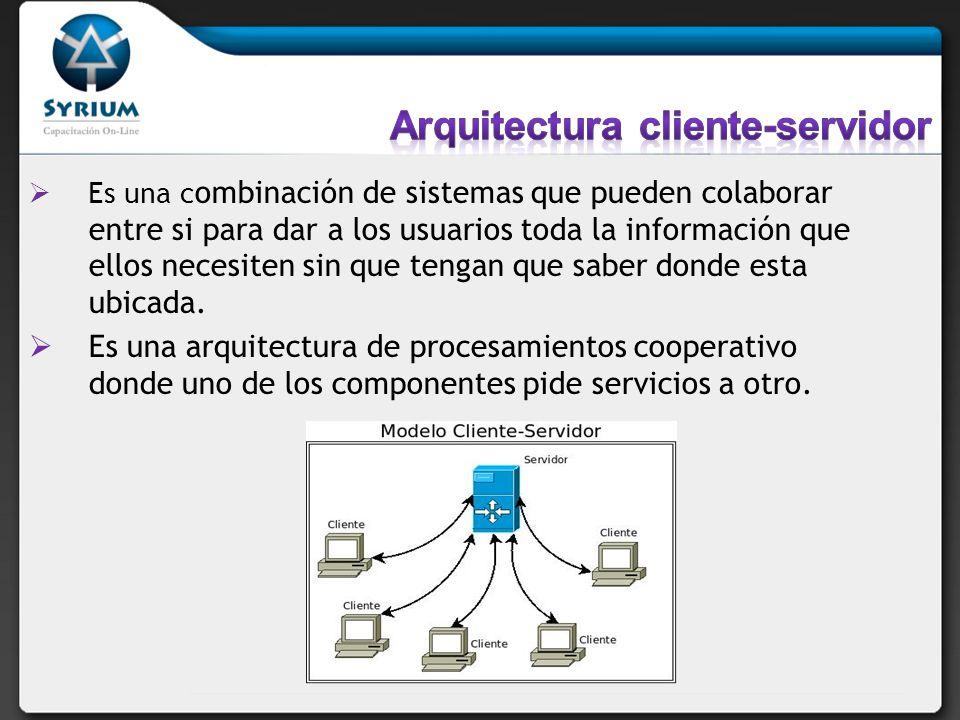 Es una c ombinación de sistemas que pueden colaborar entre si para dar a los usuarios toda la información que ellos necesiten sin que tengan que saber