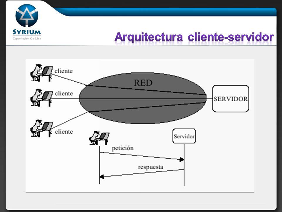 Se aprovecha la potencia de cómputo de las estaciones de trabajo Se ubica el procesamiento cerca de las fuentes de trabajo reduciendo tráfico y tiempo de respuesta Facilita la gestión de cambios de software Alienta la aceptación de sistemas abiertos.