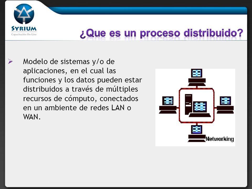 Modelo de sistemas y/o de aplicaciones, en el cual las funciones y los datos pueden estar distribuidos a través de múltiples recursos de cómputo, cone