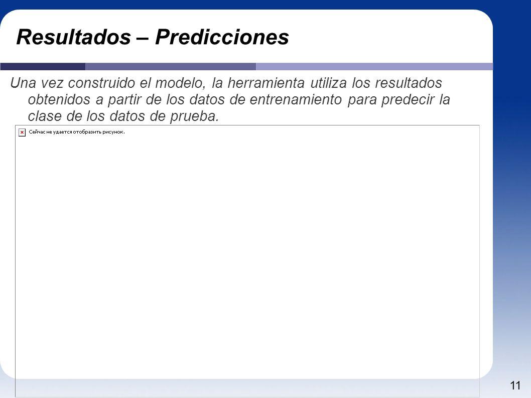 11 Resultados – Predicciones Una vez construido el modelo, la herramienta utiliza los resultados obtenidos a partir de los datos de entrenamiento para predecir la clase de los datos de prueba.
