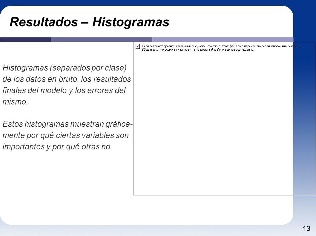 13 Resultados – Histogramas Histogramas (separados por clase) de los datos en bruto, los resultados finales del modelo y los errores del mismo.