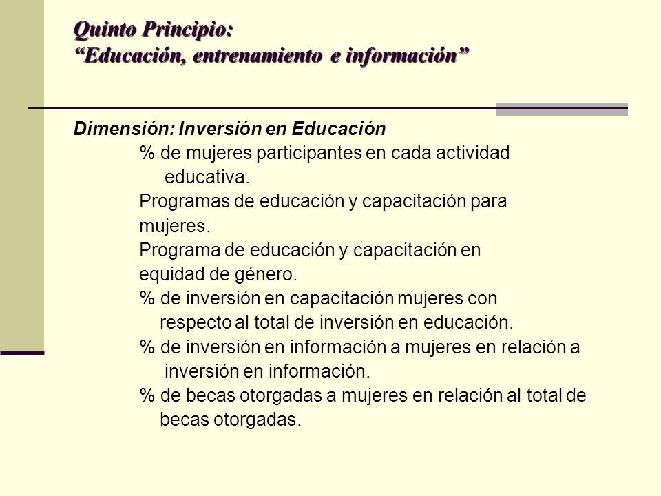Quinto Principio: Educación, entrenamiento e información Dimensión: Inversión en Educación % de mujeres participantes en cada actividad educativa.