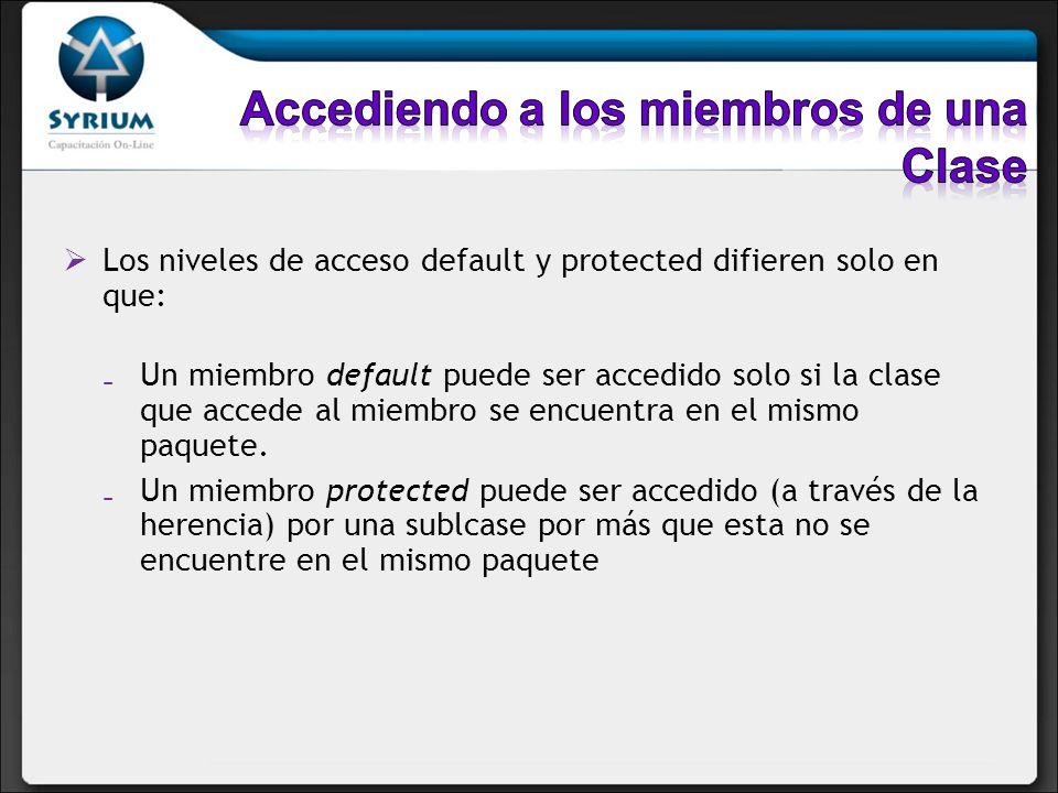 Los niveles de acceso default y protected difieren solo en que: Un miembro default puede ser accedido solo si la clase que accede al miembro se encuen