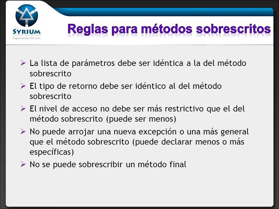 La lista de parámetros debe ser idéntica a la del método sobrescrito El tipo de retorno debe ser idéntico al del método sobrescrito El nivel de acceso