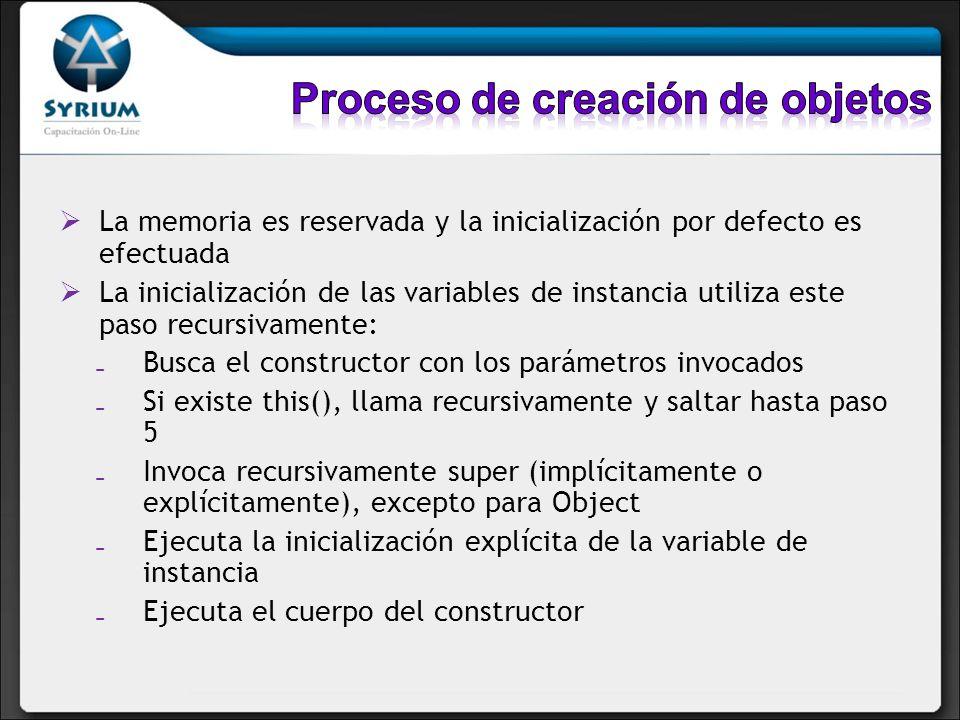 La memoria es reservada y la inicialización por defecto es efectuada La inicialización de las variables de instancia utiliza este paso recursivamente: