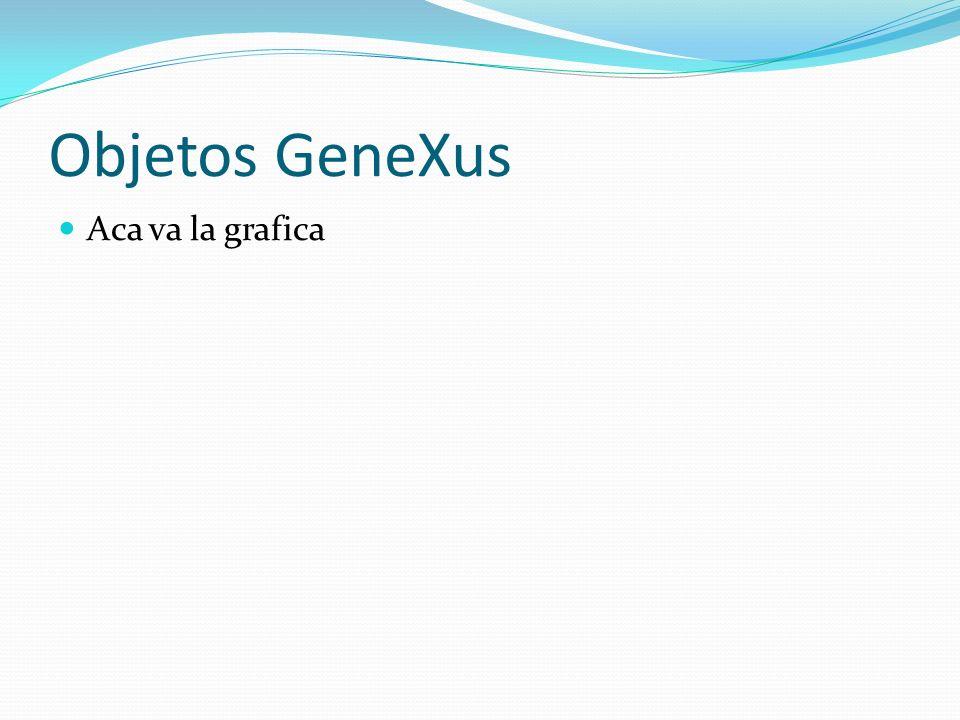 Objetos GeneXus Aca va la grafica