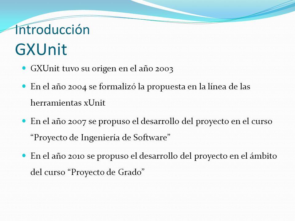 GXUnit tuvo su origen en el año 2003 En el año 2004 se formalizó la propuesta en la línea de las herramientas xUnit En el año 2007 se propuso el desar