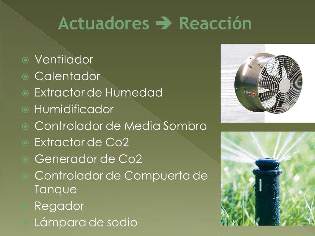 Ventilador Calentador Extractor de Humedad Humidificador Controlador de Media Sombra Extractor de Co2 Generador de Co2 Controlador de Compuerta de Tan
