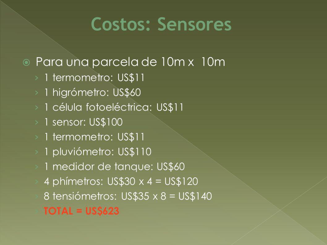 Para una parcela de 10m x 10m 1 termometro: US$11 1 higrómetro: US$60 1 célula fotoeléctrica: US$11 1 sensor: US$100 1 termometro: US$11 1 pluviómetro