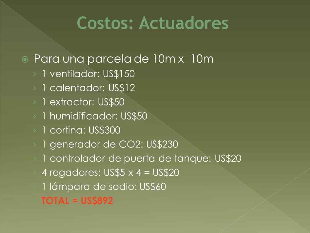Para una parcela de 10m x 10m 1 ventilador: US$150 1 calentador: US$12 1 extractor: US$50 1 humidificador: US$50 1 cortina: US$300 1 generador de CO2: