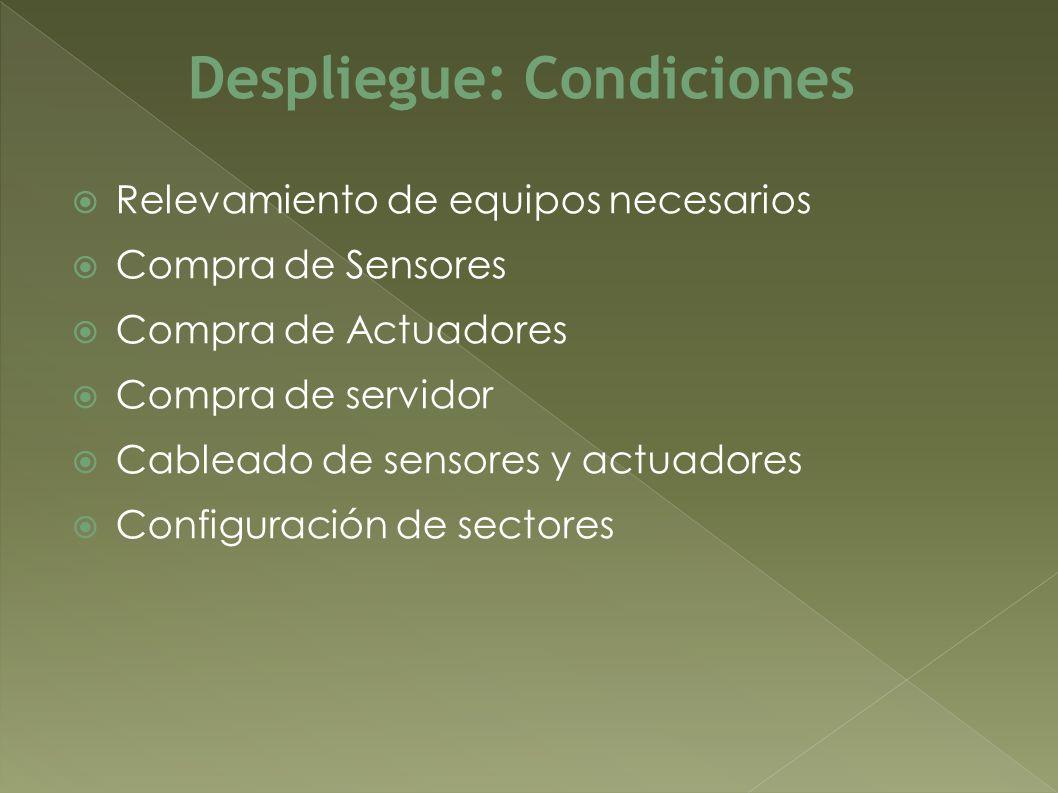 Relevamiento de equipos necesarios Compra de Sensores Compra de Actuadores Compra de servidor Cableado de sensores y actuadores Configuración de secto