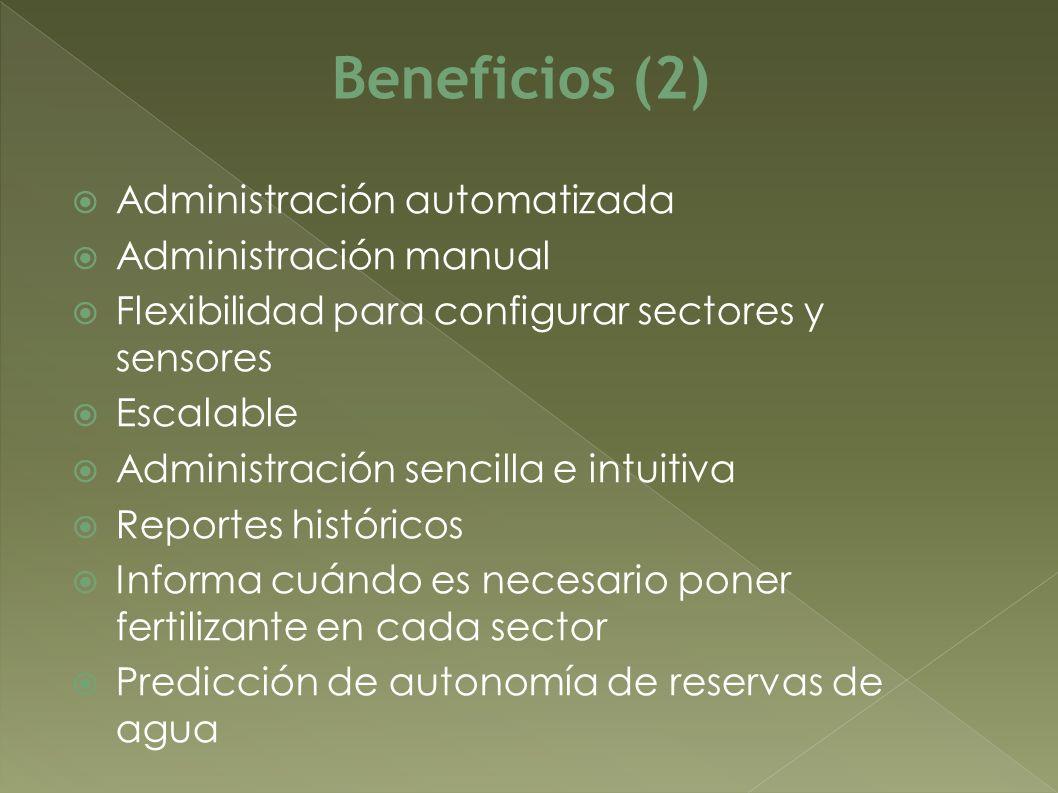 Administración automatizada Administración manual Flexibilidad para configurar sectores y sensores Escalable Administración sencilla e intuitiva Repor