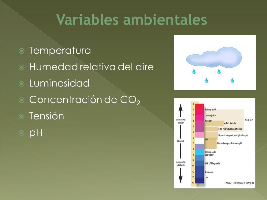 Temperatura Humedad relativa del aire Luminosidad Concentración de CO 2 Tensión pH Variables ambientales