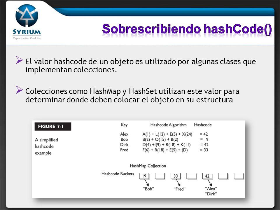 El valor hashcode de un objeto es utilizado por algunas clases que implementan colecciones. Colecciones como HashMap y HashSet utilizan este valor par