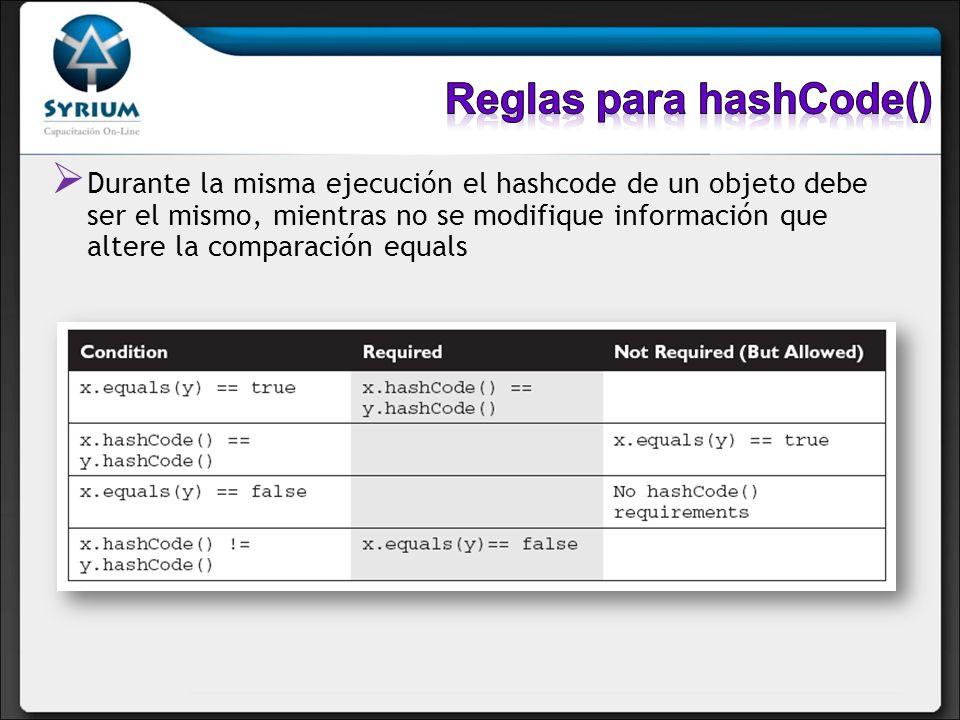 Durante la misma ejecución el hashcode de un objeto debe ser el mismo, mientras no se modifique información que altere la comparación equals