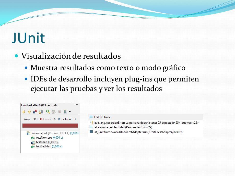 JUnit Suite de pruebas Ejecución de un conjunto de pruebas como una única operación