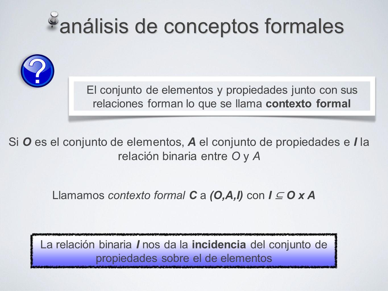 análisis de conceptos formales El conjunto de elementos y propiedades junto con sus relaciones forman lo que se llama contexto formal Si O es el conjunto de elementos, A el conjunto de propiedades e I la relación binaria entre O y A Llamamos contexto formal C a (O,A,I) con I O x A La relación binaria I nos da la incidencia del conjunto de propiedades sobre el de elementos