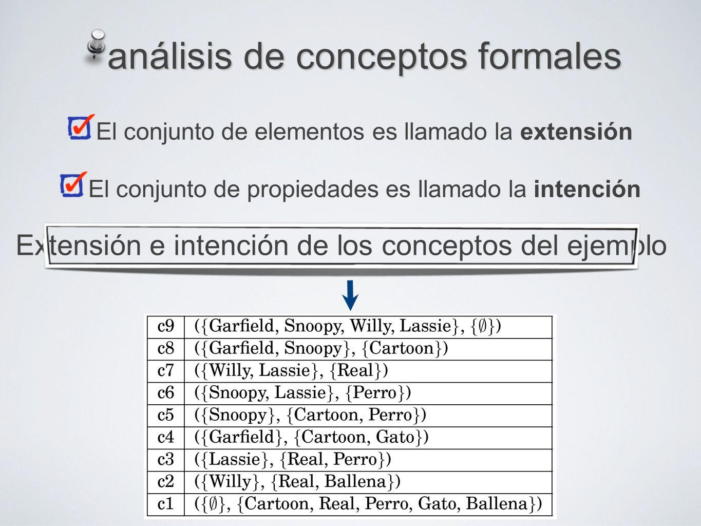 análisis de conceptos formales El conjunto de elementos es llamado la extensión El conjunto de propiedades es llamado la intención Extensión e intención de los conceptos del ejemplo