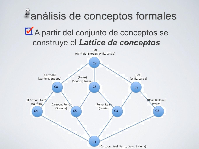 análisis de conceptos formales A partir del conjunto de conceptos se construye el Lattice de conceptos