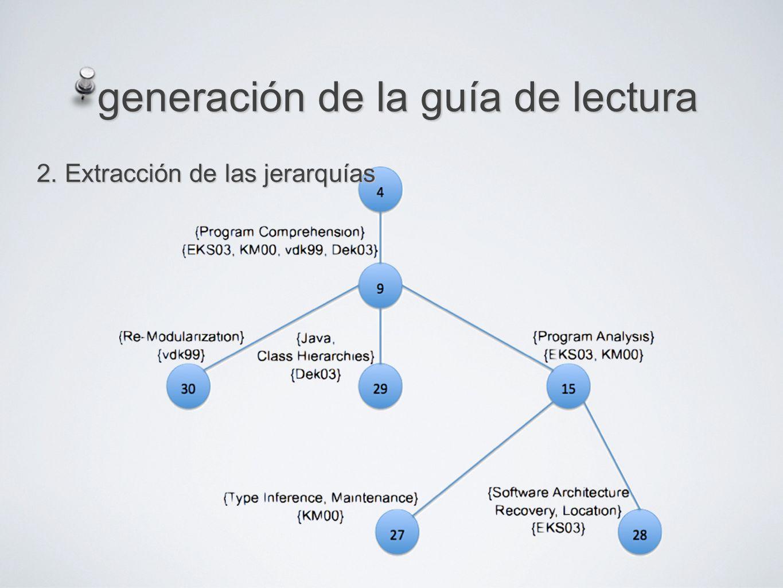 generación de la guía de lectura 2. Extracción de las jerarquías
