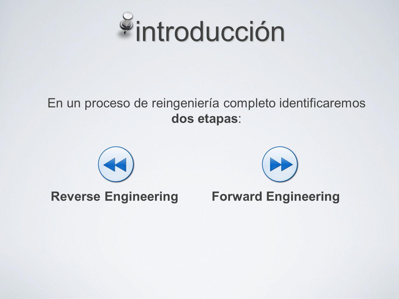 introducción En un proceso de reingeniería completo identificaremos dos etapas: Reverse EngineeringForward Engineering
