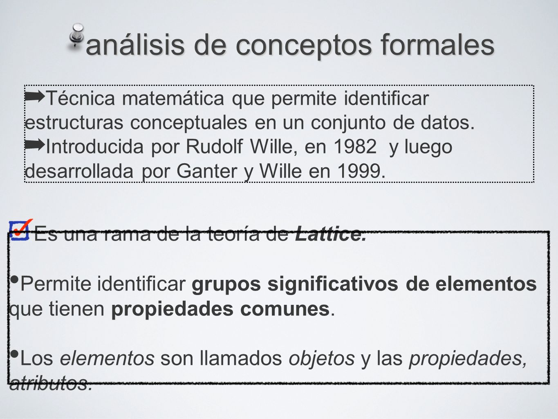 análisis de conceptos formales Comenzamos con un conjunto de elementos y propiedades de esos elementos AFC determina grupos maximáles de elementos y propiedades.