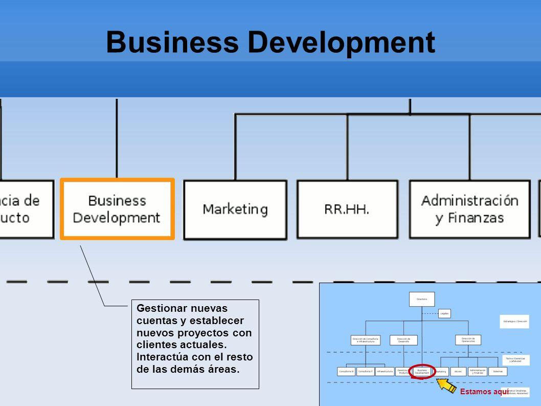 Business Development Estamos aquí Gestionar nuevas cuentas y establecer nuevos proyectos con clientes actuales. Interactúa con el resto de las demás á