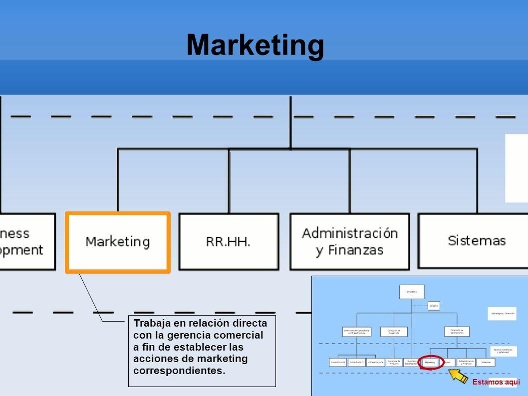 Marketing Estamos aquí Trabaja en relación directa con la gerencia comercial a fin de establecer las acciones de marketing correspondientes.