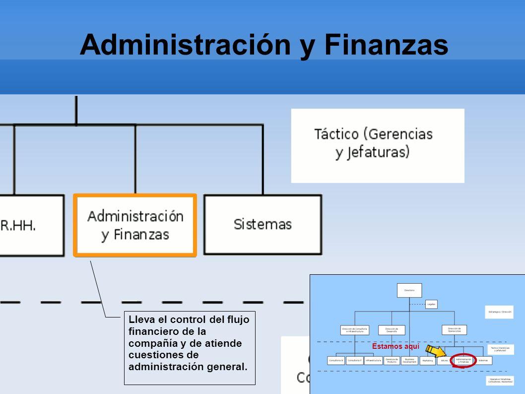 Administración y Finanzas Estamos aquí Lleva el control del flujo financiero de la compañía y de atiende cuestiones de administración general.