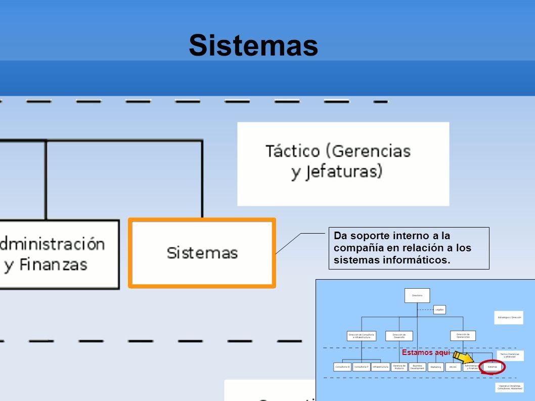 Sistemas Estamos aquí Da soporte interno a la compañía en relación a los sistemas informáticos.