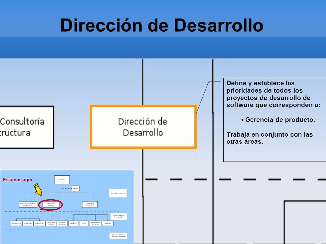 Dirección de Desarrollo Estamos aquí Define y establece las prioridades de todos los proyectos de desarrollo de software que corresponden a: Gerencia