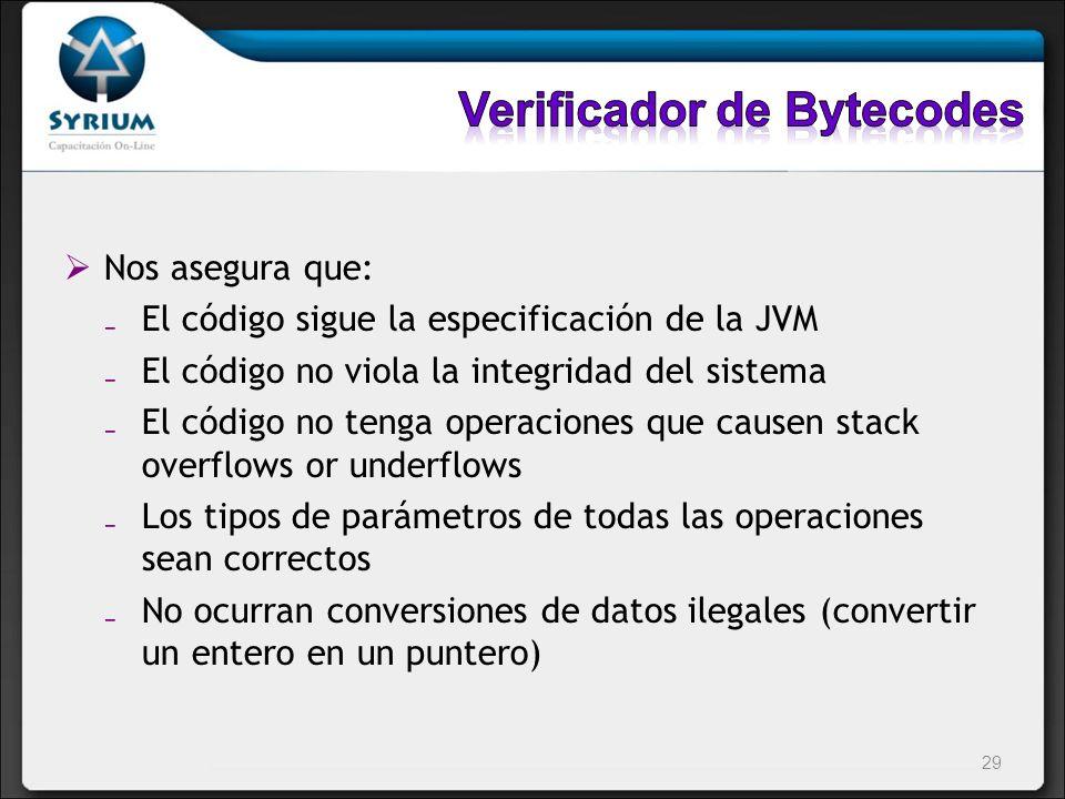 Nos asegura que: El código sigue la especificación de la JVM El código no viola la integridad del sistema El código no tenga operaciones que causen st