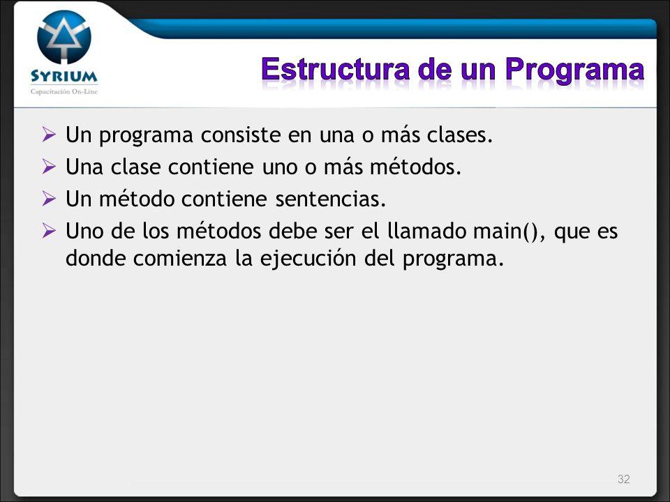 Un programa consiste en una o más clases. Una clase contiene uno o más métodos. Un método contiene sentencias. Uno de los métodos debe ser el llamado