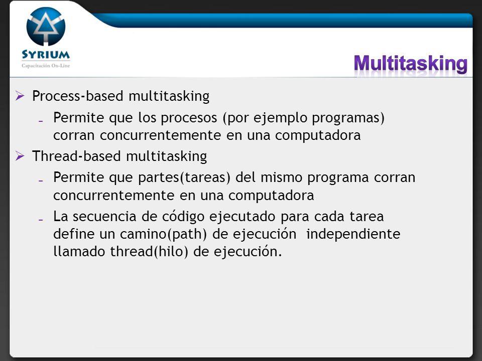 Process-based multitasking Permite que los procesos (por ejemplo programas) corran concurrentemente en una computadora Thread-based multitasking Permi