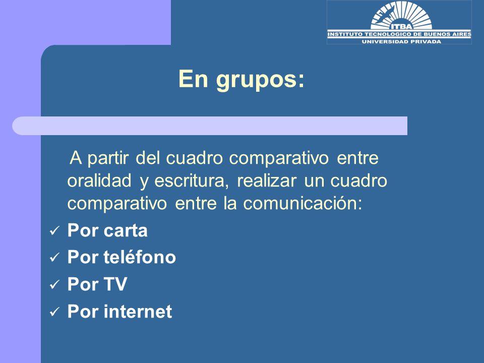 En grupos: A partir del cuadro comparativo entre oralidad y escritura, realizar un cuadro comparativo entre la comunicación: Por carta Por teléfono Po