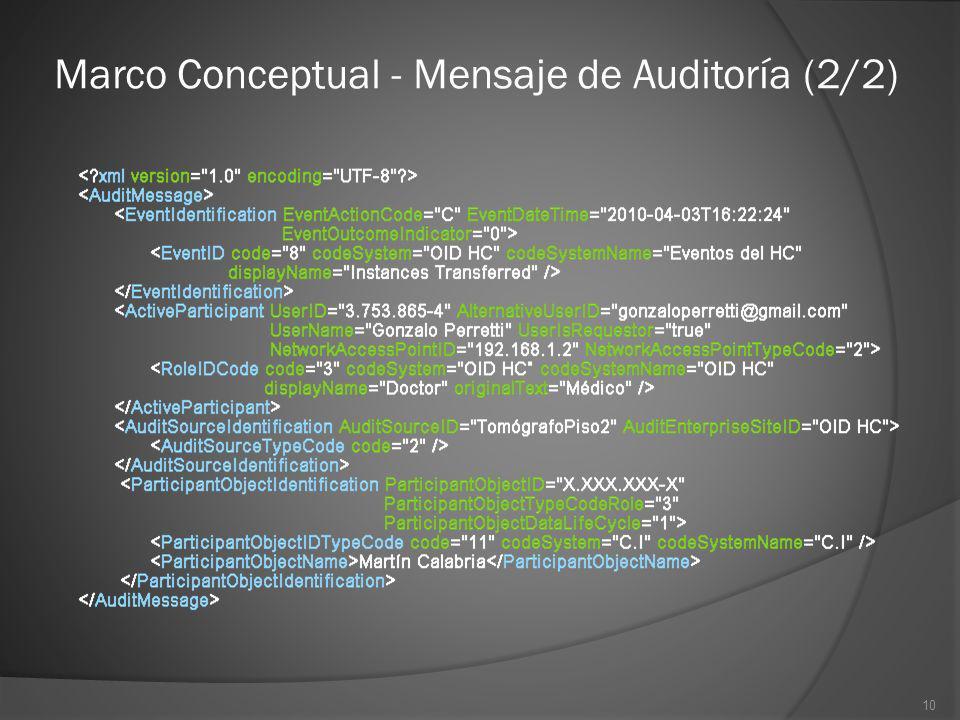 10 Marco Conceptual - Mensaje de Auditoría (2/2)