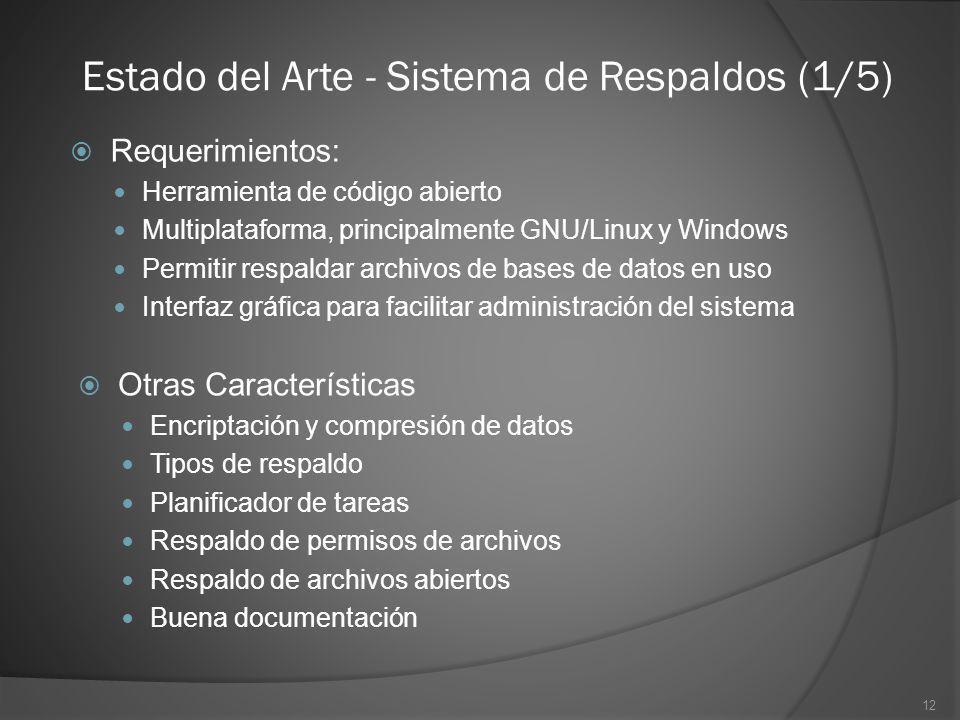 12 Requerimientos: Herramienta de código abierto Multiplataforma, principalmente GNU/Linux y Windows Permitir respaldar archivos de bases de datos en